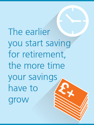 a graphic explaining the importance of starting to save early